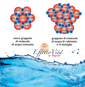 Ionizzatori di acqua alcalina o H2 ORP - Effetto Vita®