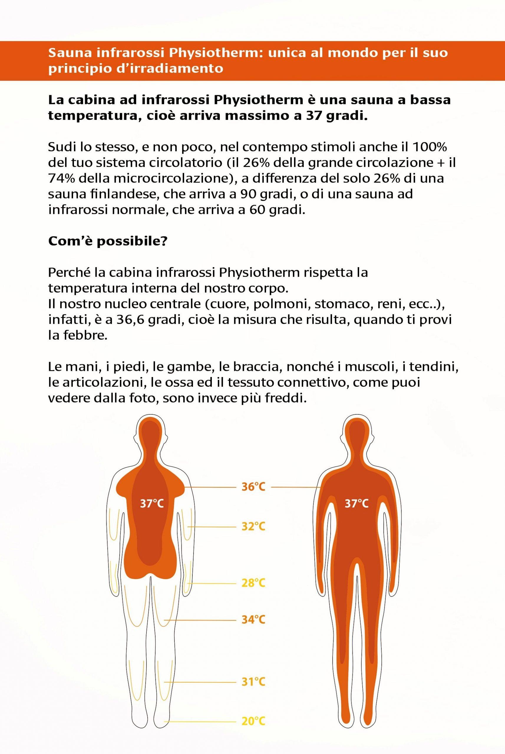 Pag.2 vol Sauna infrarossi Physiotherm Ravenna Gym Effetto Vita