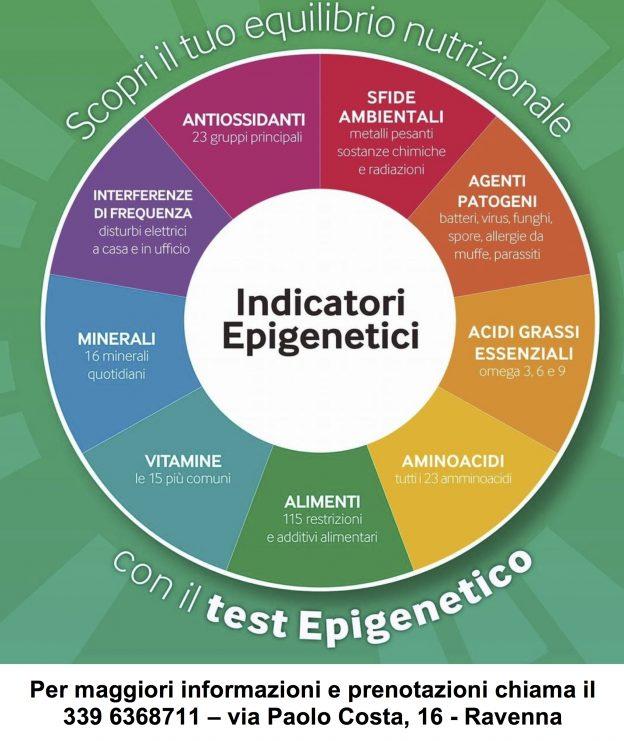 indicatori che rileva il test epigenetico S Drive